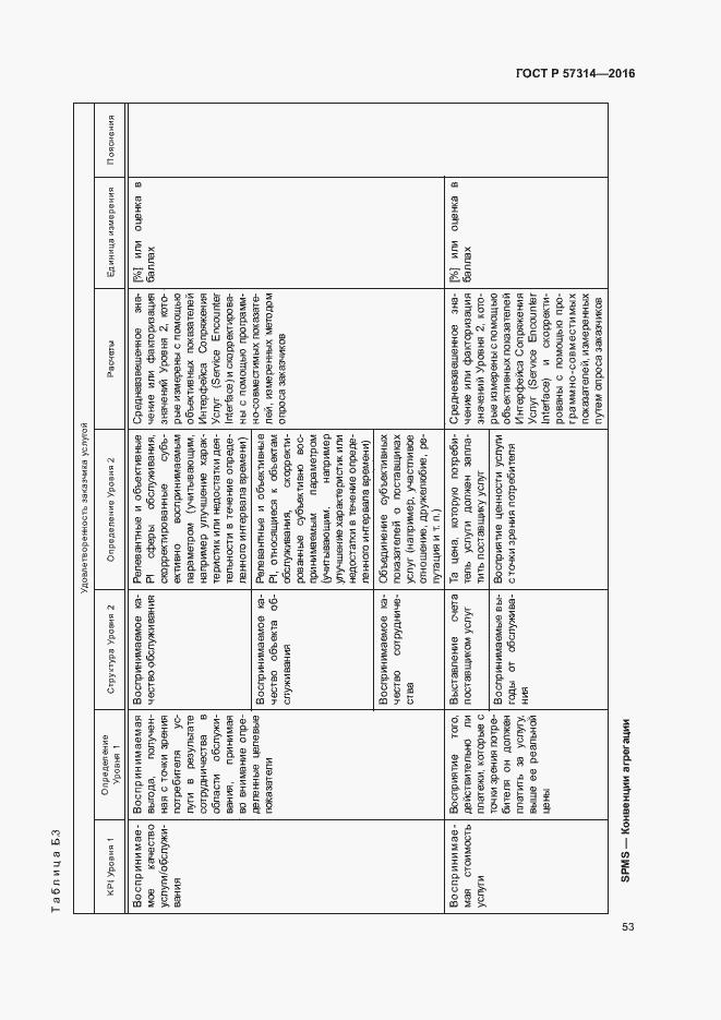 ГОСТ Р 57314-2016. Страница 57