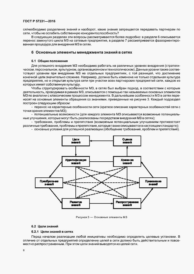 ГОСТ Р 57331-2016. Страница 12