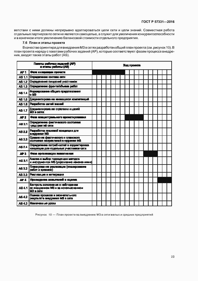 ГОСТ Р 57331-2016. Страница 27