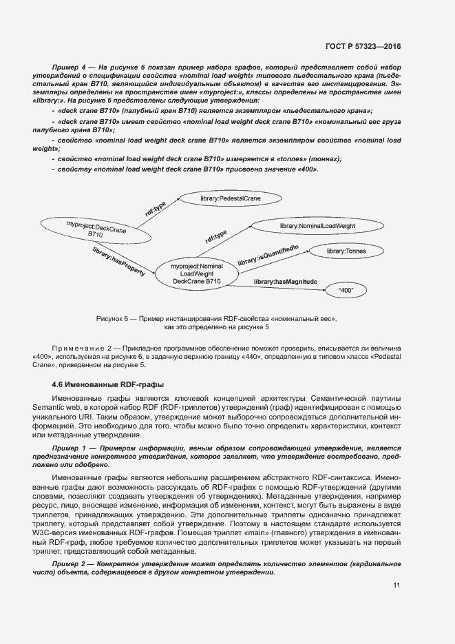 ГОСТ Р 57323-2016. Страница 15
