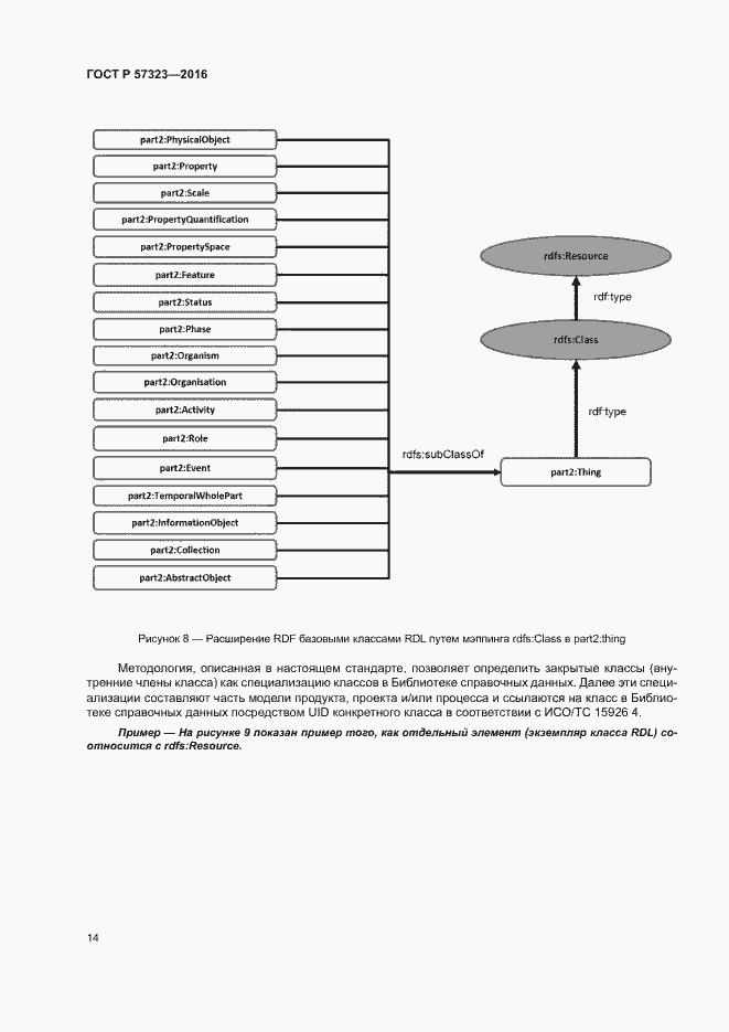 ГОСТ Р 57323-2016. Страница 18