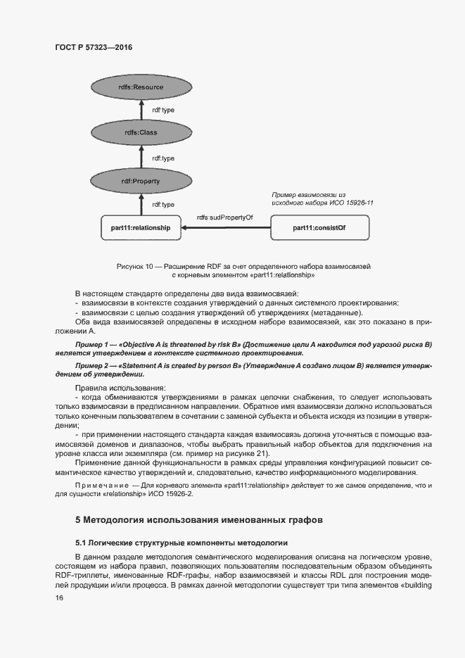 ГОСТ Р 57323-2016. Страница 20