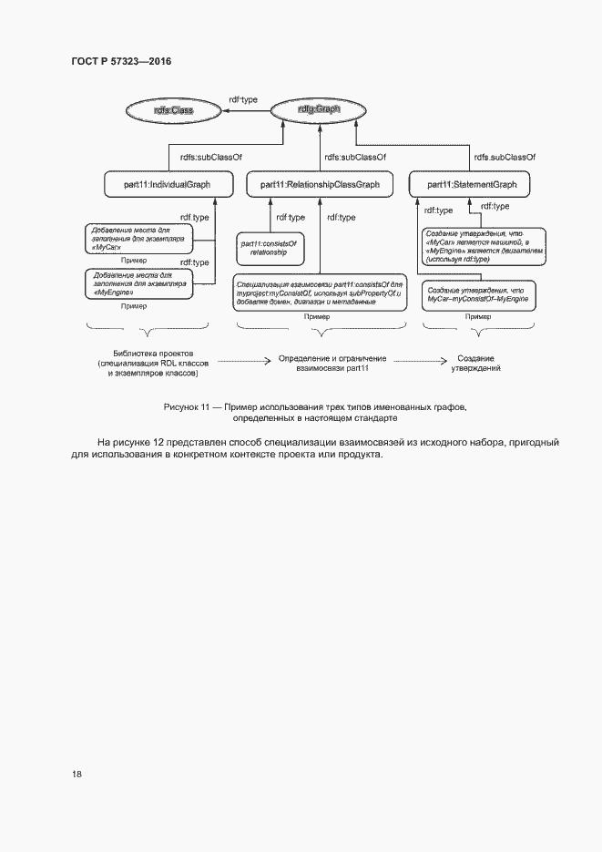 ГОСТ Р 57323-2016. Страница 22