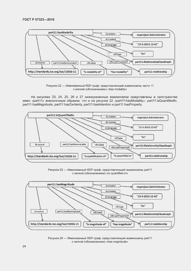 ГОСТ Р 57323-2016. Страница 28