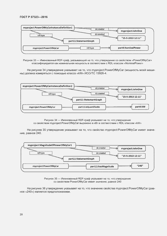 ГОСТ Р 57323-2016. Страница 32
