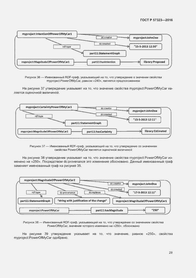 ГОСТ Р 57323-2016. Страница 33