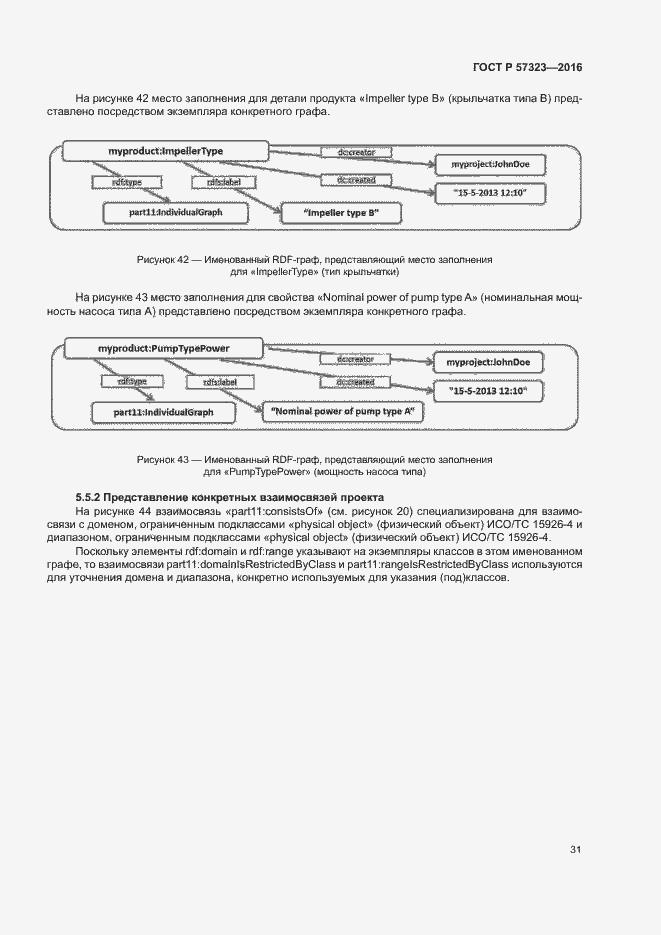 ГОСТ Р 57323-2016. Страница 35