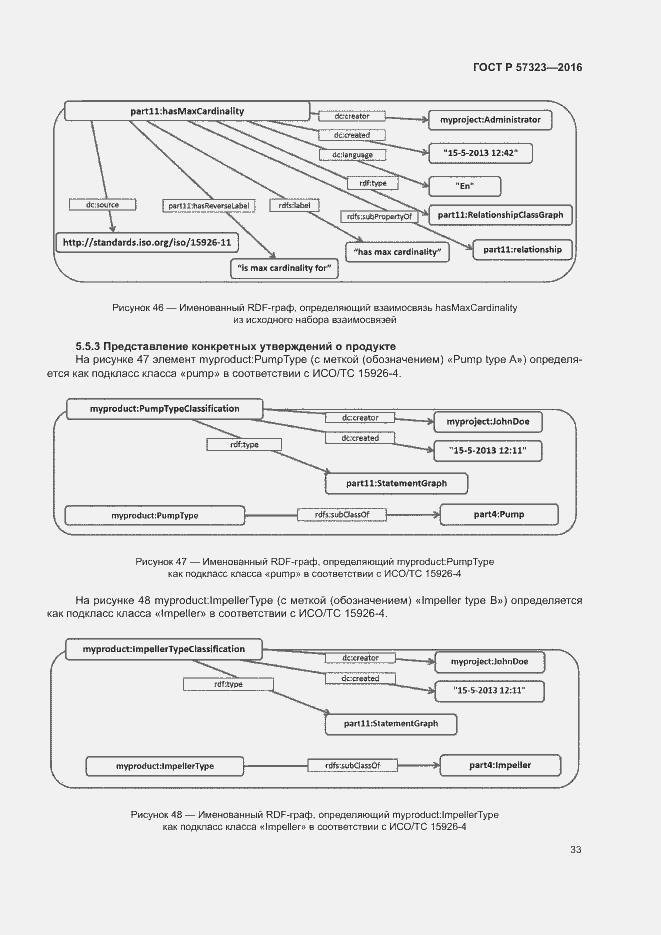 ГОСТ Р 57323-2016. Страница 37