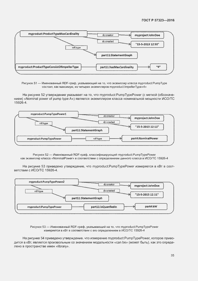 ГОСТ Р 57323-2016. Страница 39