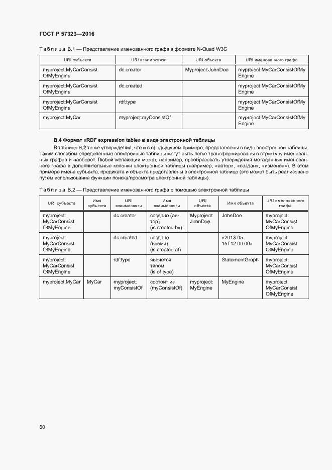 ГОСТ Р 57323-2016. Страница 64