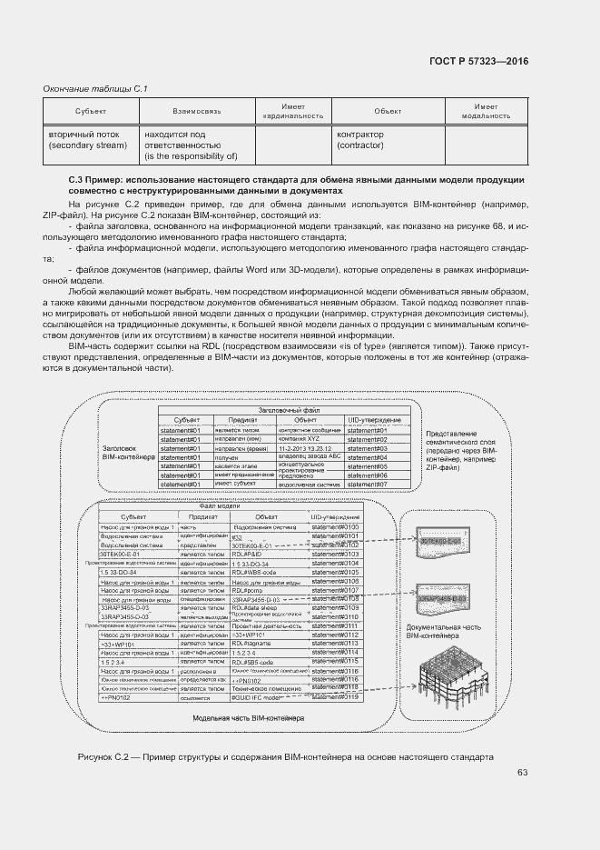 ГОСТ Р 57323-2016. Страница 67