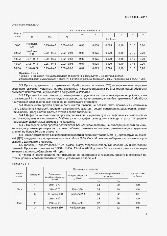 ГОСТ 4041-2017. Страница 8