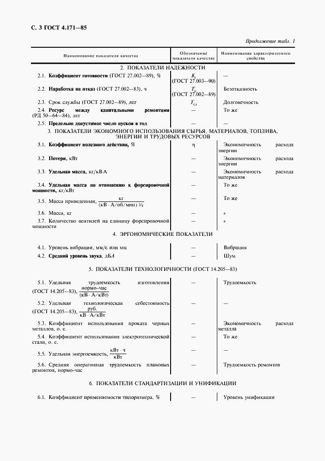 ГОСТ 4.171-85. Страница 4